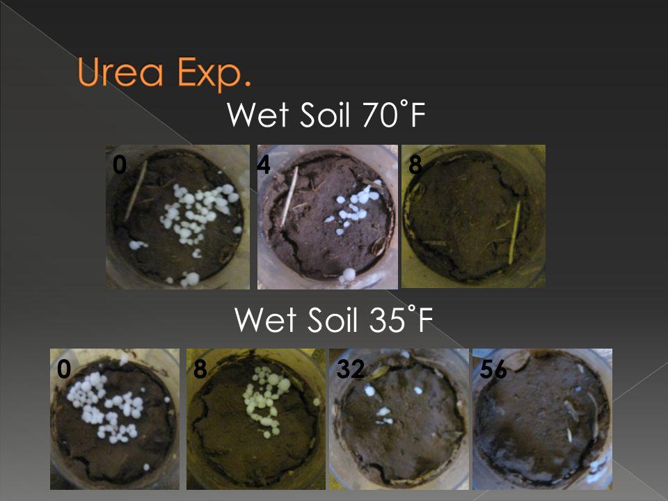 Wet Soil 70˚F 048 Wet Soil 35˚F 056832