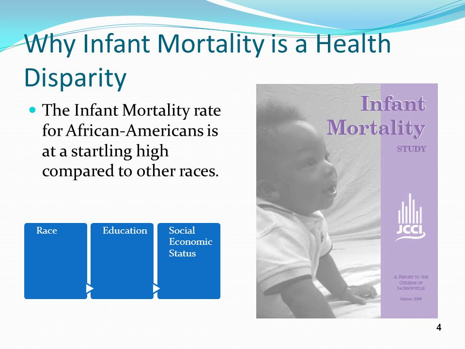 Why Infant Mortality is a Health Disparity The Infant Mortality rate for African-Americans is at a startling high compared to other races. Race Educat
