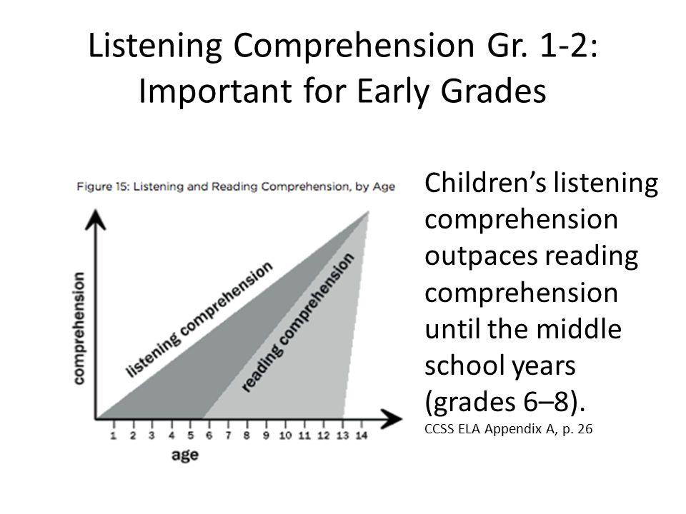 Listening Comprehension Gr.