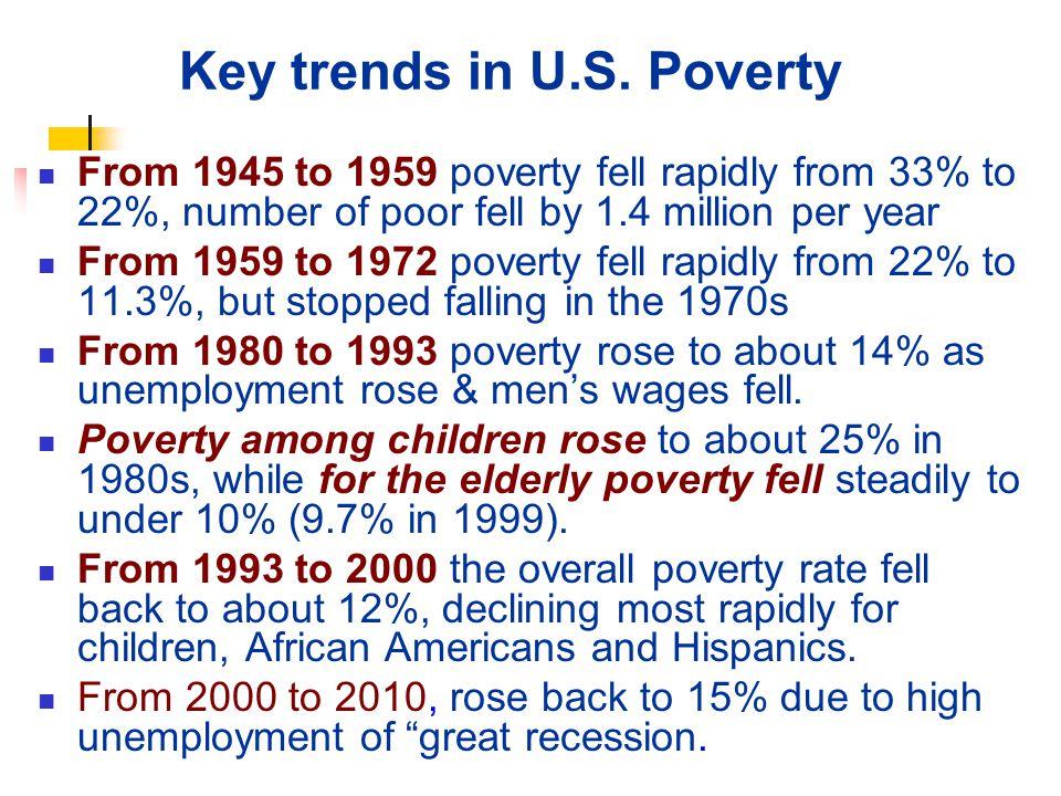 19 Key trends in U.S.