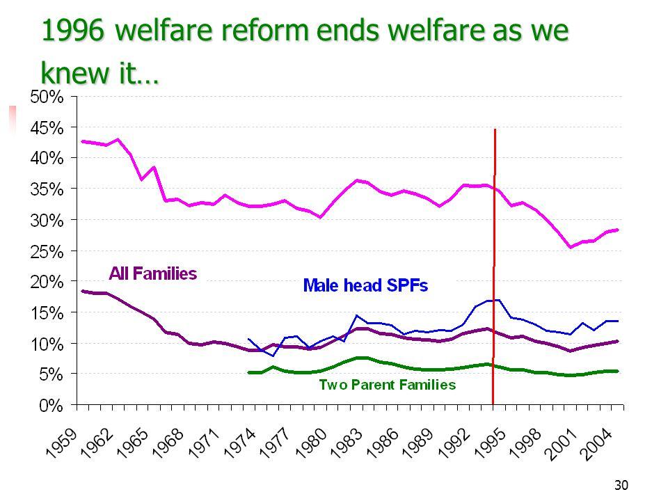 30 1996 welfare reform ends welfare as we knew it…