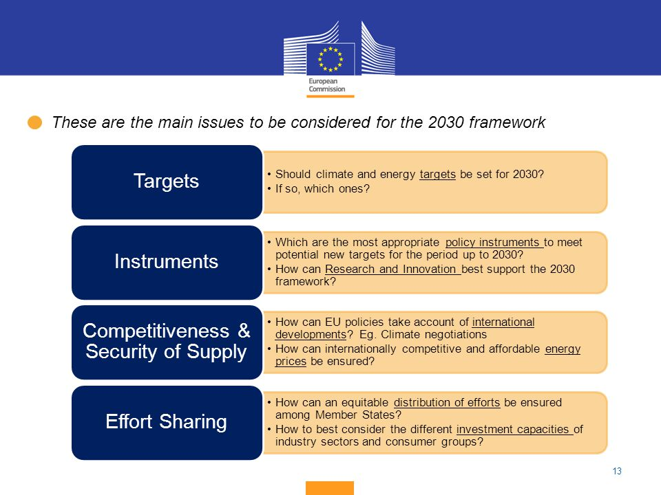 13 Should climate and energy targets be set for 2030? If so, which ones? Targets Which are the most appropriate policy instruments to meet potential n
