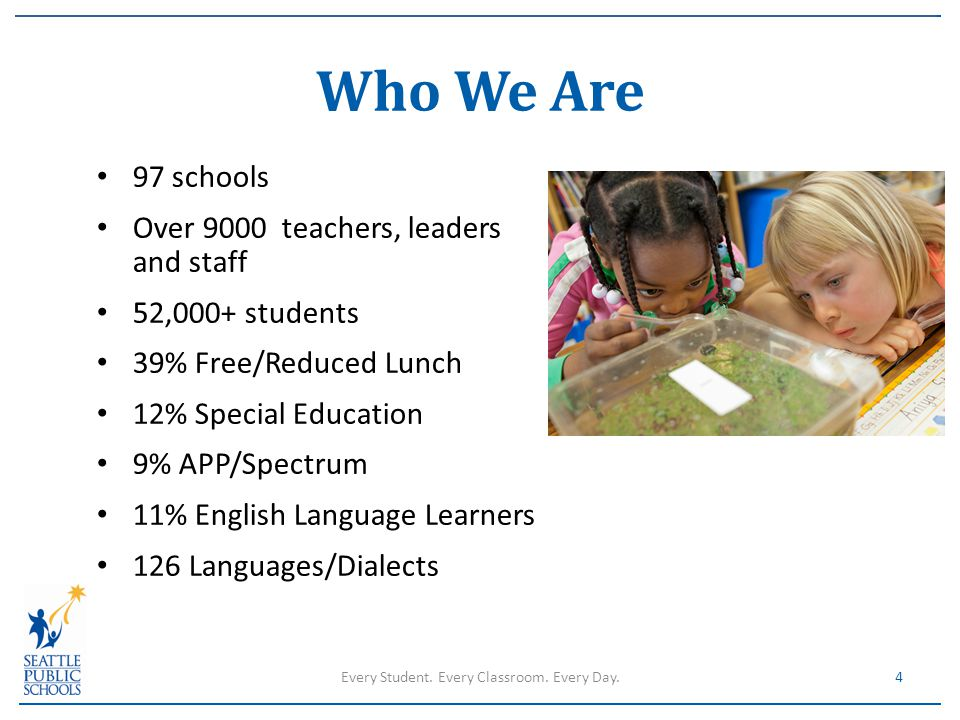 Who We Are 97 schools Over 9000 teachers, leaders and staff 52,000+ students 39% Free/Reduced Lunch 12% Special Education 9% APP/Spectrum 11% English