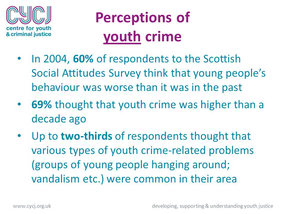 Perceptions of youth crime In 2004, 60% of respondents to the Scottish Social Attitudes Survey think that young people's behaviour was worse than it was in the past 69% thought that youth crime was higher than a decade ago Up to two-thirds of respondents thought that various types of youth crime-related problems (groups of young people hanging around; vandalism etc.) were common in their area www.cycj.org.ukdeveloping, supporting & understanding youth justice