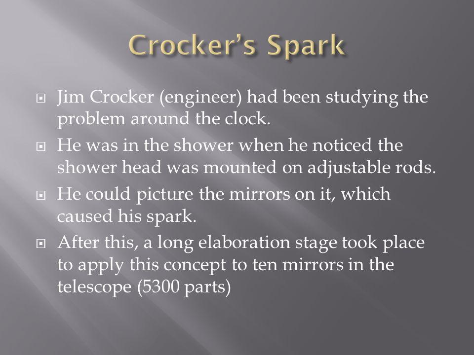  Jim Crocker (engineer) had been studying the problem around the clock.