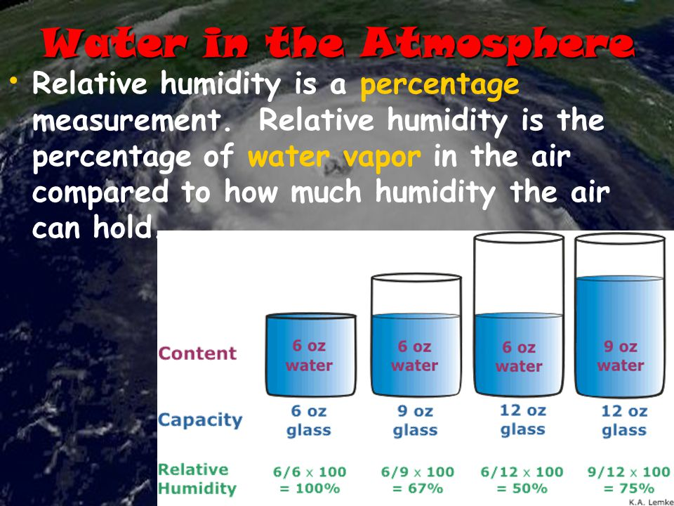 Water in the Atmosphere Relative humidity is a percentage measurement.