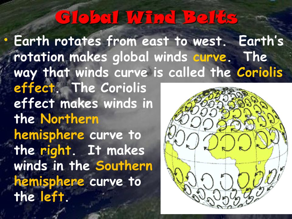 Global Wind Belts Earth rotates from east to west.