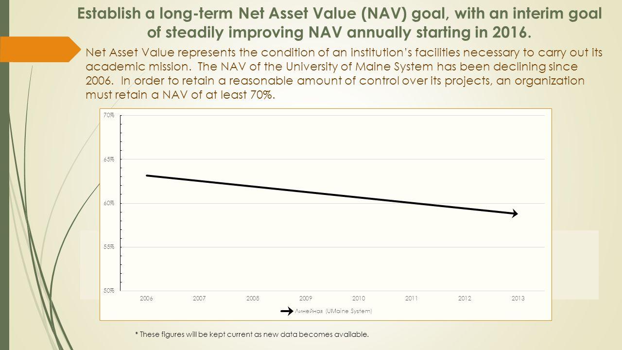 Establish a long-term Net Asset Value (NAV) goal, with an interim goal of steadily improving NAV annually starting in 2016. Net Asset Value represents