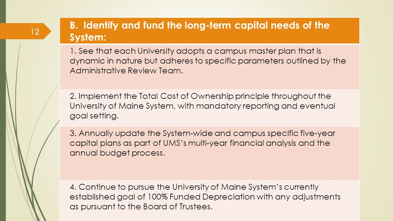 B. Identify and fund the long-term capital needs of the System: 1. See that each University adopts a campus master plan that is dynamic in nature but