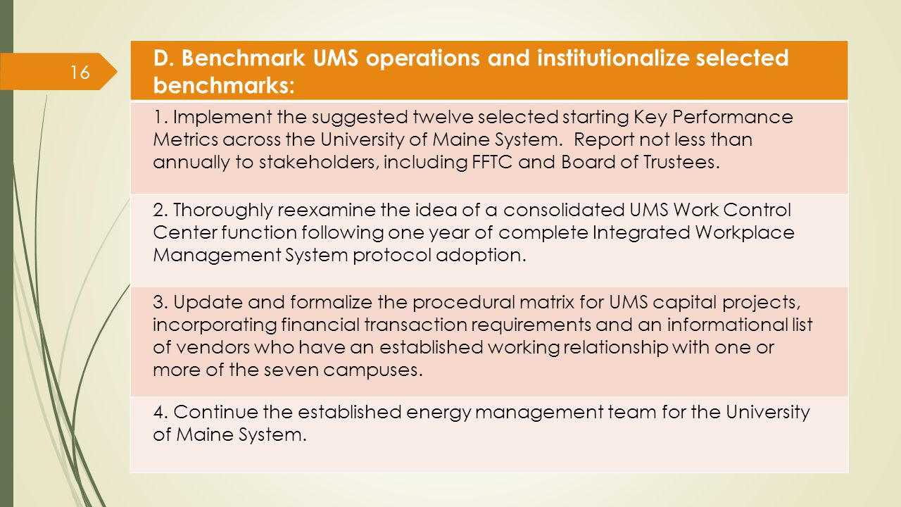 D. Benchmark UMS operations and institutionalize selected benchmarks: 1. Implement the suggested twelve selected starting Key Performance Metrics acro