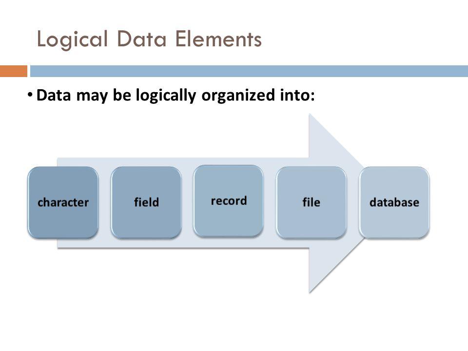 Multidimensional Database Structures