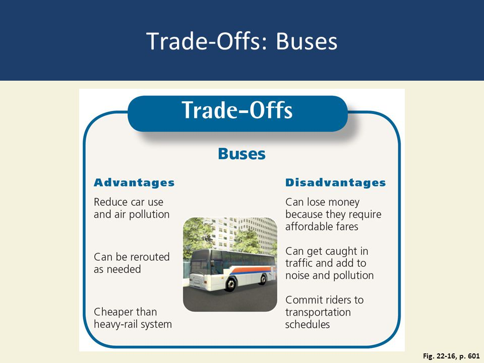 Trade-Offs: Buses Fig. 22-16, p. 601