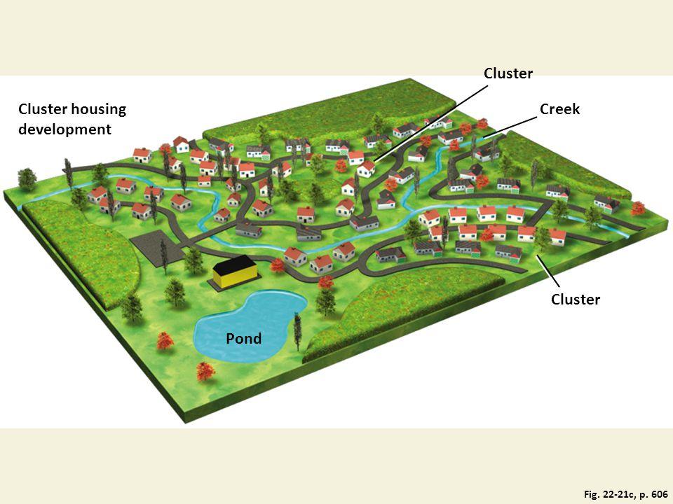 Fig. 22-21c, p. 606 Cluster Cluster housing development Creek Cluster Pond