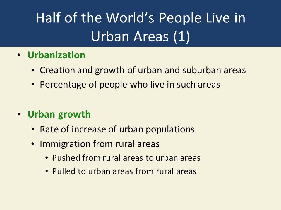 Urbanization Has Disadvantages (1) Huge ecological footprints Lack vegetation Water problems