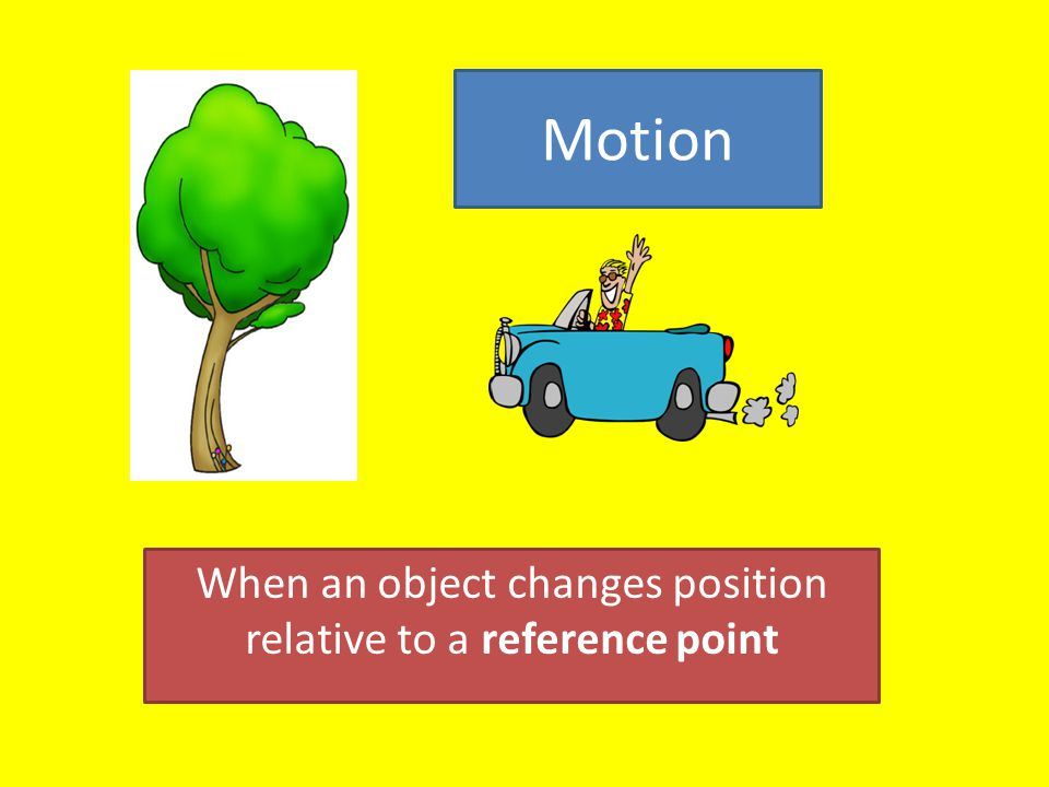 When an object changes position relative to a reference point Motion