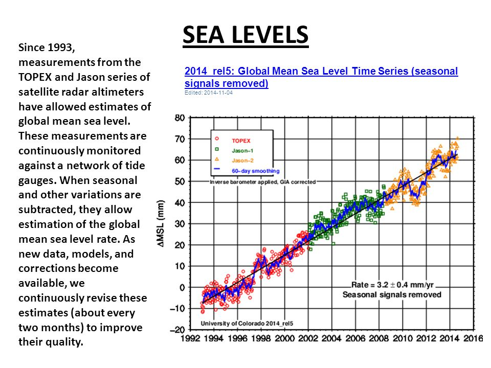 SEA LEVELS Since 1993, measurements from the TOPEX and Jason series of satellite radar altimeters have allowed estimates of global mean sea level.