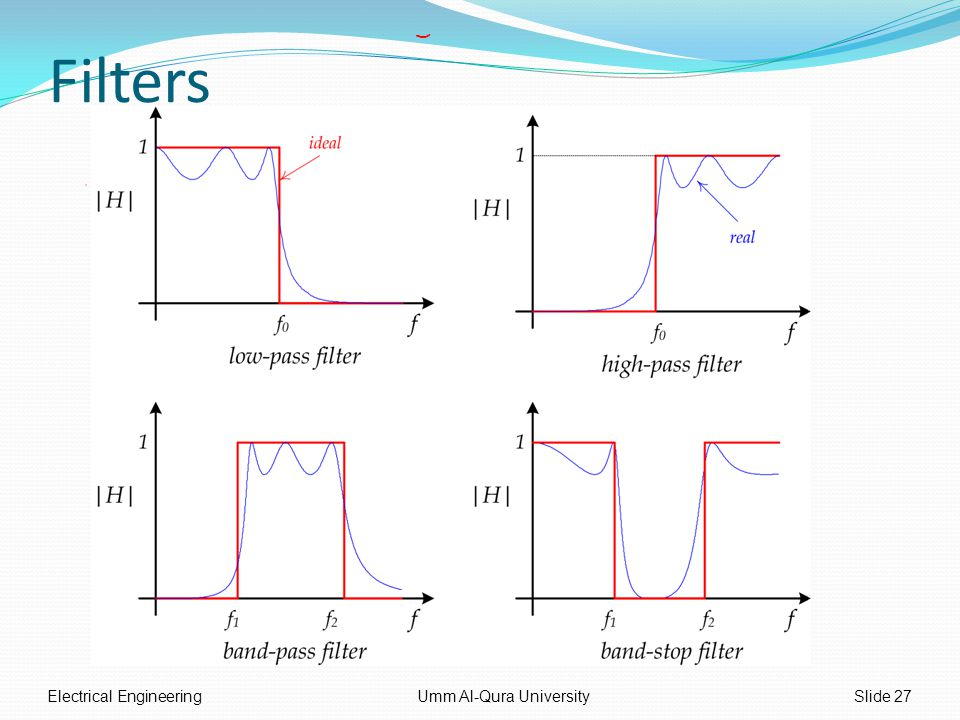 Filters Electrical EngineeringUmm Al-Qura UniversitySlide 27