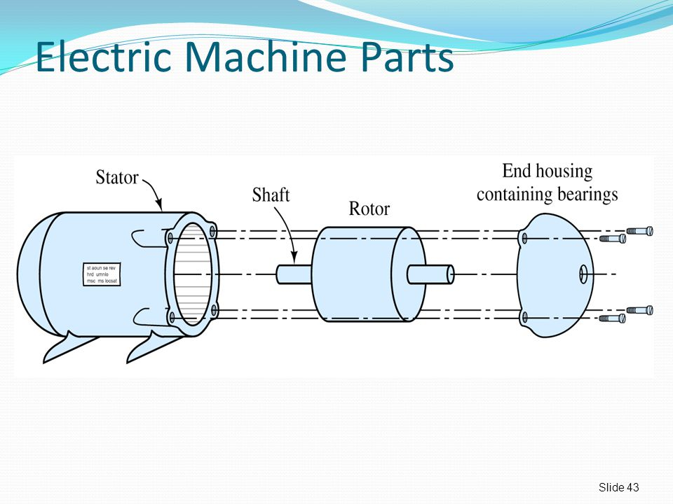 Electric Machine Parts Slide 43