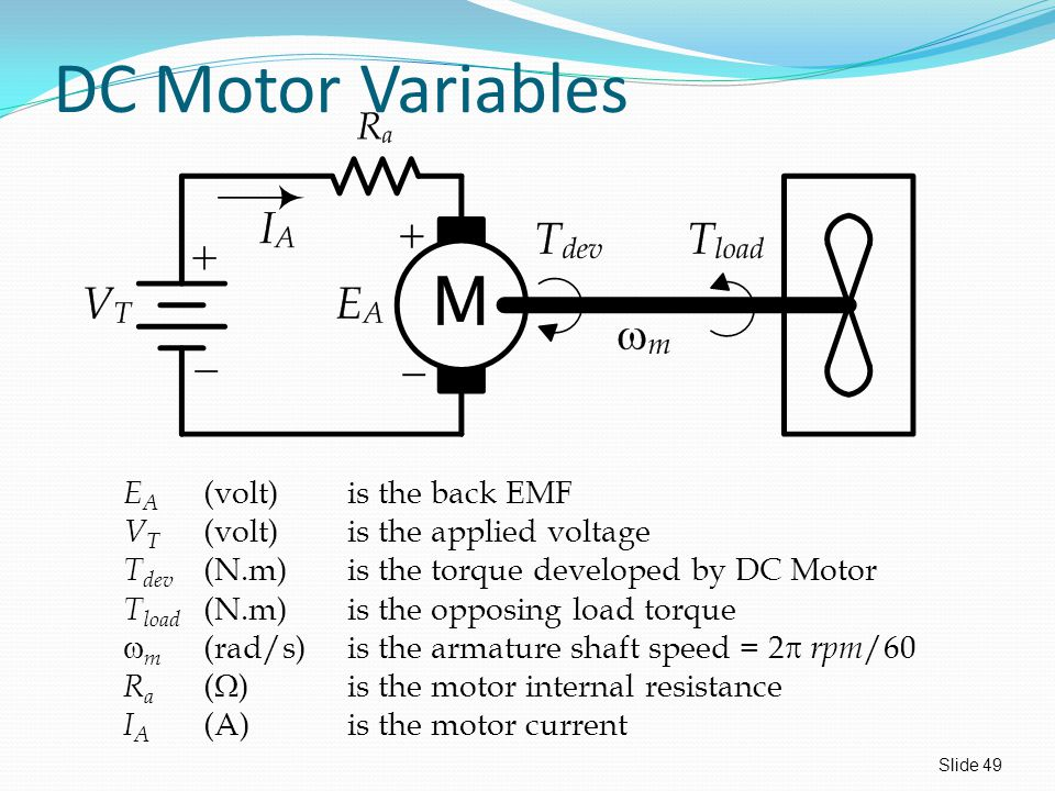 DC Motor Variables Slide 49 E A (volt)is the back EMF V T (volt)is the applied voltage T dev (N.m)is the torque developed by DC Motor T load (N.m)is the opposing load torque  m (rad/s)is the armature shaft speed = 2  rpm /60 R a (  )is the motor internal resistance I A (A)is the motor current