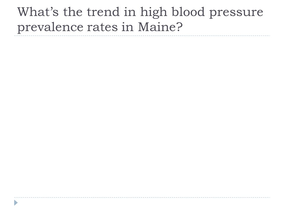 What's the trend in high blood pressure prevalence rates in Maine?