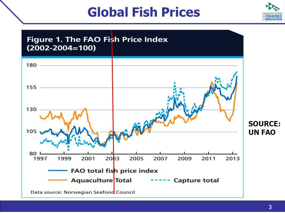 14 NW Atlantic Fish Catches, 1960-2011