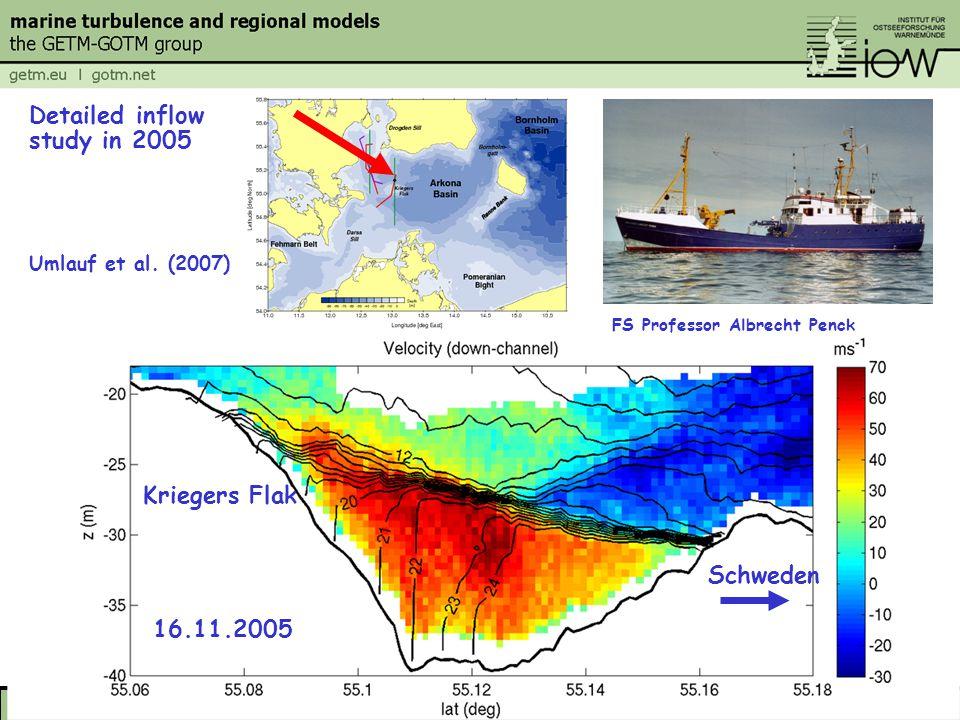 FS Professor Albrecht Penck Kriegers Flak Schweden 16.11.2005 Detailed inflow study in 2005 Umlauf et al. (2007)