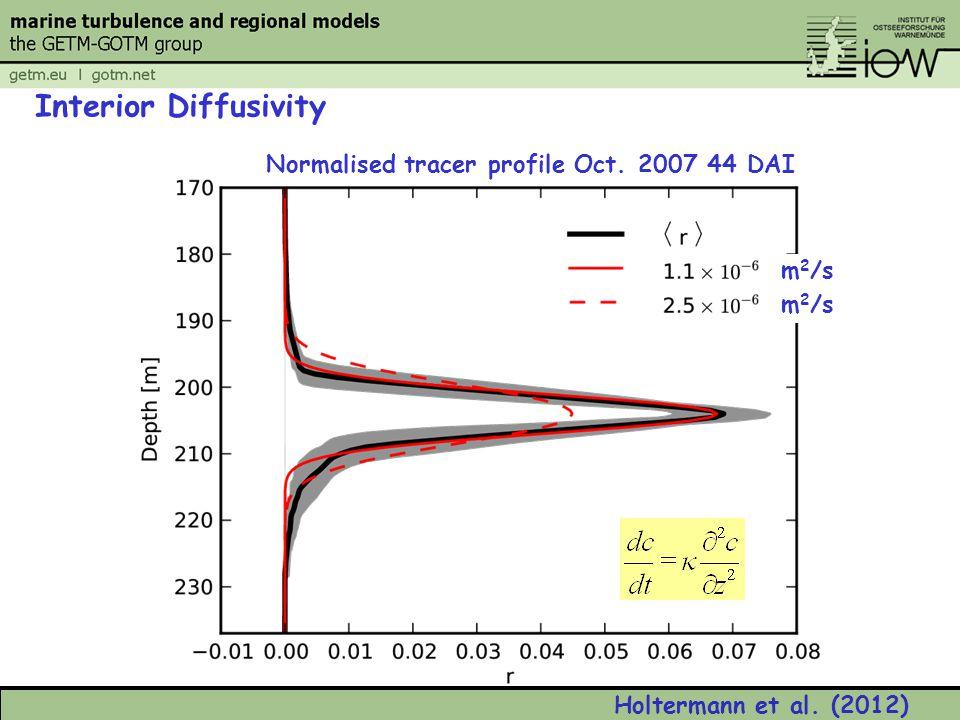 Interior Diffusivity Normalised tracer profile Oct. 2007 44 DAI m 2 /s Holtermann et al. (2012)