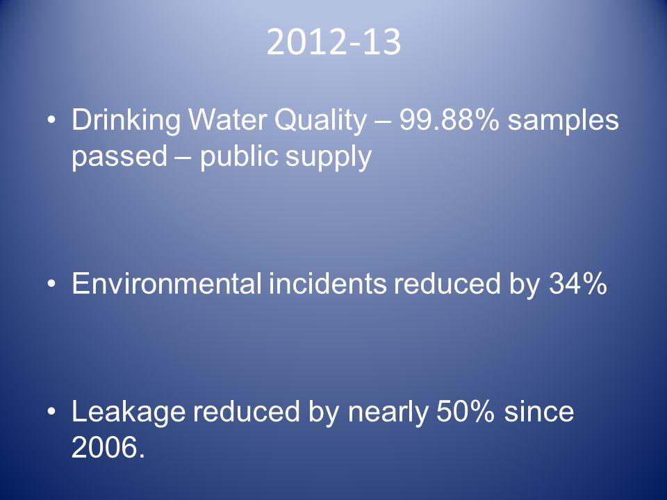 Water Industry in Scotland Delivery Organisation Customer Representation Quality regulation Economic regulation
