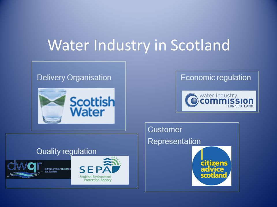 Water Industry in Scotland Delivery Organisation Customer Representation Quality regulation Economic regulation