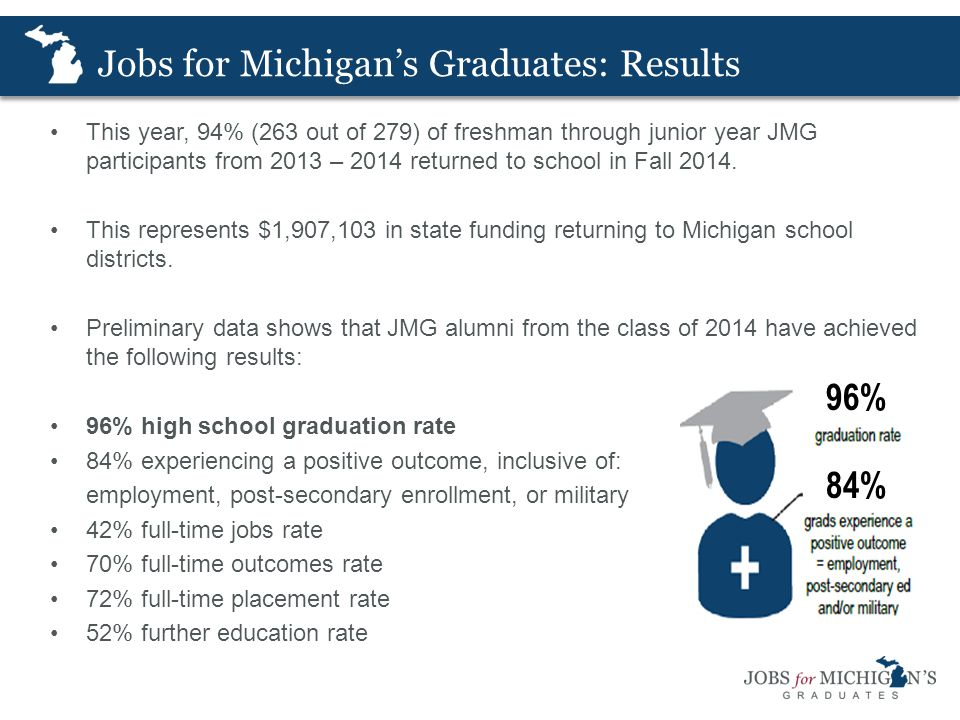 Jobs for Michigan's Graduates: Results This year, 94% (263 out of 279) of freshman through junior year JMG participants from 2013 – 2014 returned to school in Fall 2014.