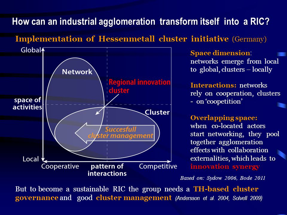How can an industrial agglomeration transform itself into a RIC.