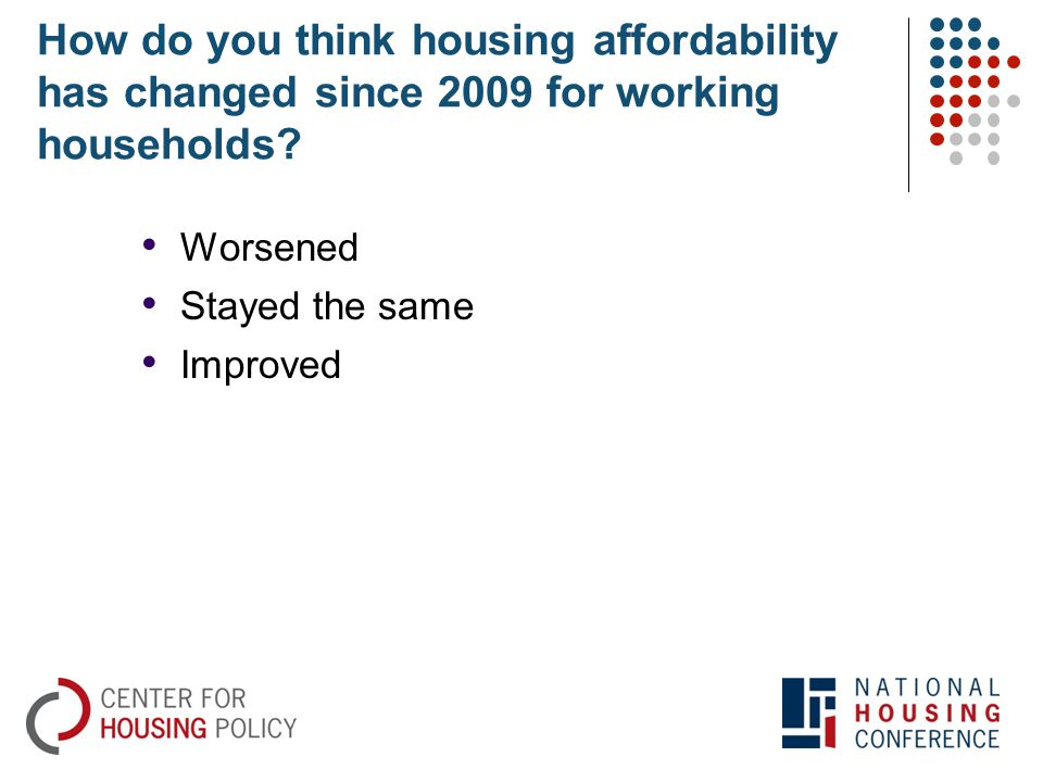 How do you think housing affordability has changed since 2009 for working households.