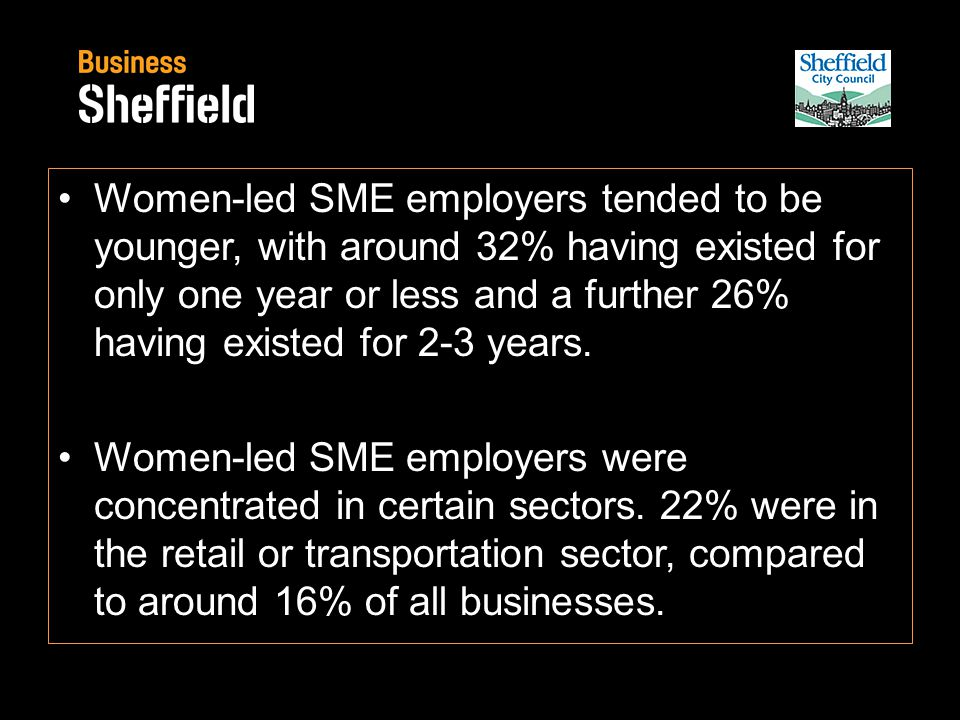 Women-led SME employers tended to be younger, with around 32% having existed for only one year or less and a further 26% having existed for 2-3 years.