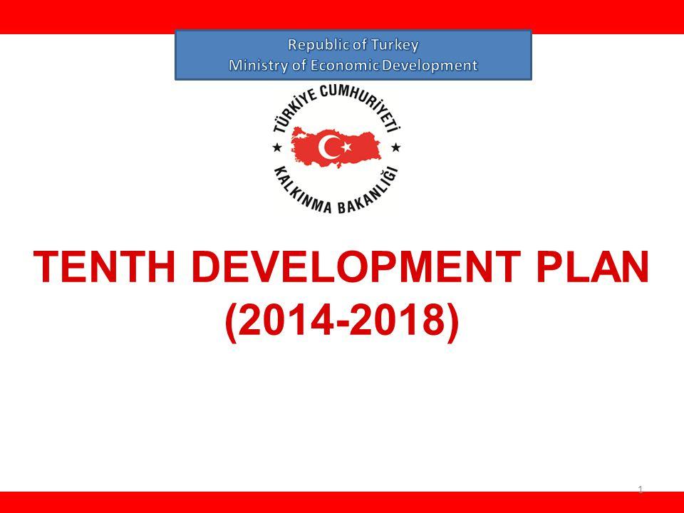 TENTH DEVELOPMENT PLAN (2014-2018) HH 1