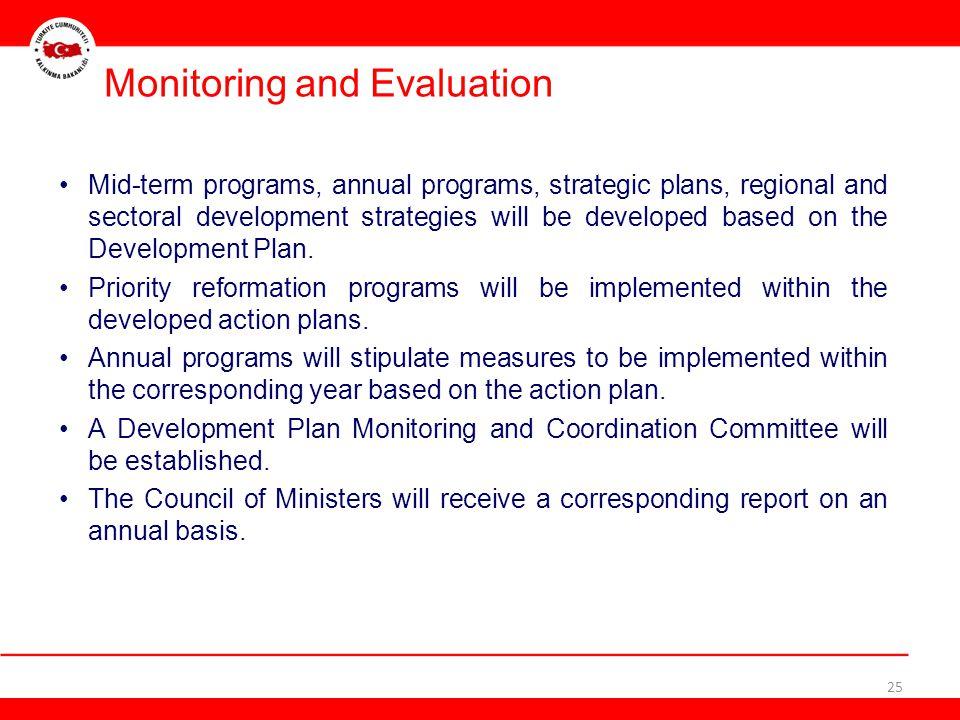 Mid-term programs, annual programs, strategic plans, regional and sectoral development strategies will be developed based on the Development Plan. Pri