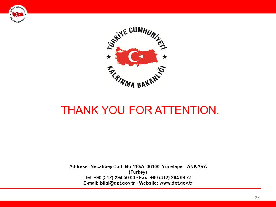 26 THANK YOU FOR ATTENTION. Address: Necatibey Cad. No:110/A 06100 Yücetepe – ANKARA (Turkey) Tel: +90 (312) 294 50 00 Fax: +90 (312) 294 69 77 E-mail