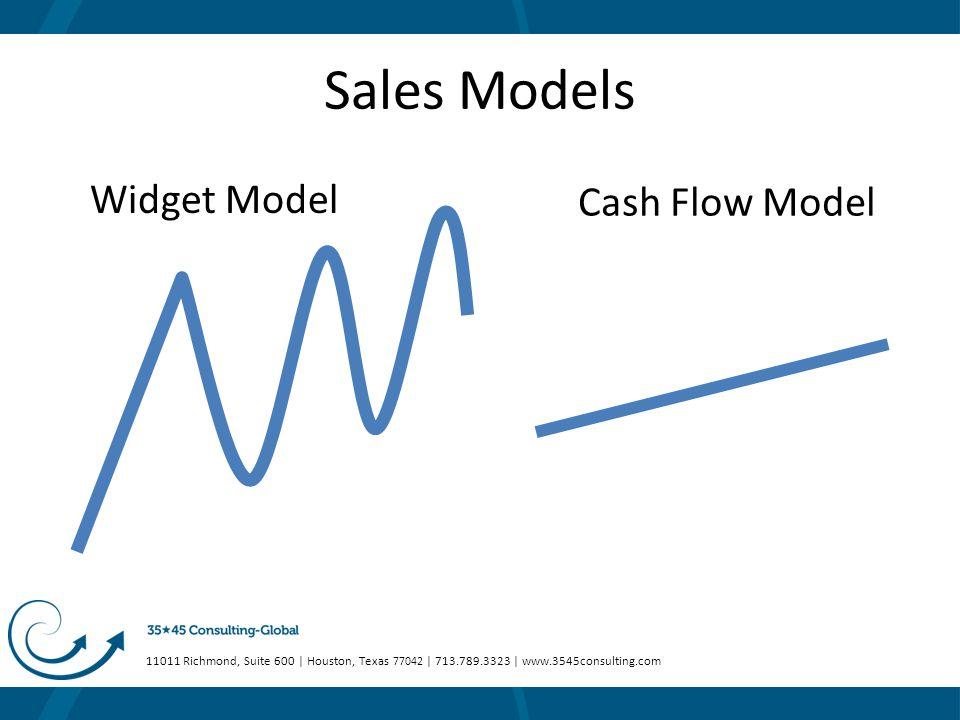 11011 Richmond, Suite 600 | Houston, Texas 77042 | 713.789.3323 | www.3545consulting.com Sales Models Widget Model Cash Flow Model