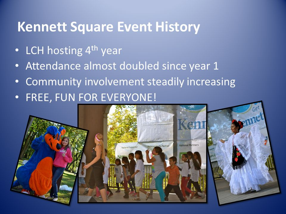 Kennett Square Event History LCH hosting 4 th year Attendance almost doubled since year 1 Community involvement steadily increasing FREE, FUN FOR EVERYONE!