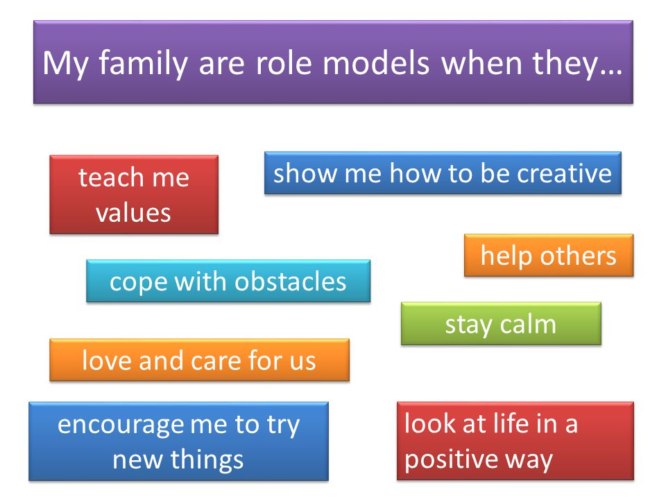 My family are role models when they… teach me values cope with obstacles show me how to be creative stay calm help others love and care for us look at life in a positive way encourage me to try new things