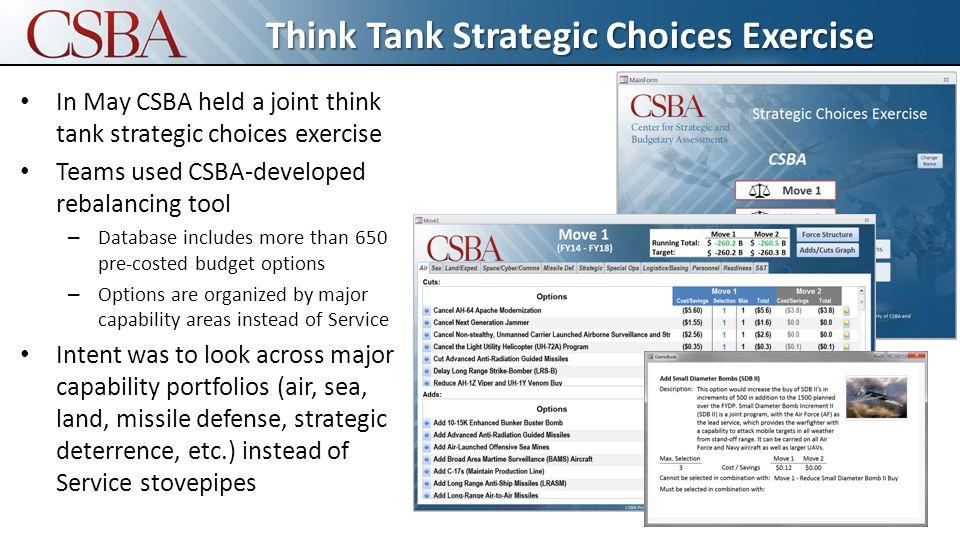 Think Tank Strategic Choices Exercise In May CSBA held a joint think tank strategic choices exercise Teams used CSBA-developed rebalancing tool – Data
