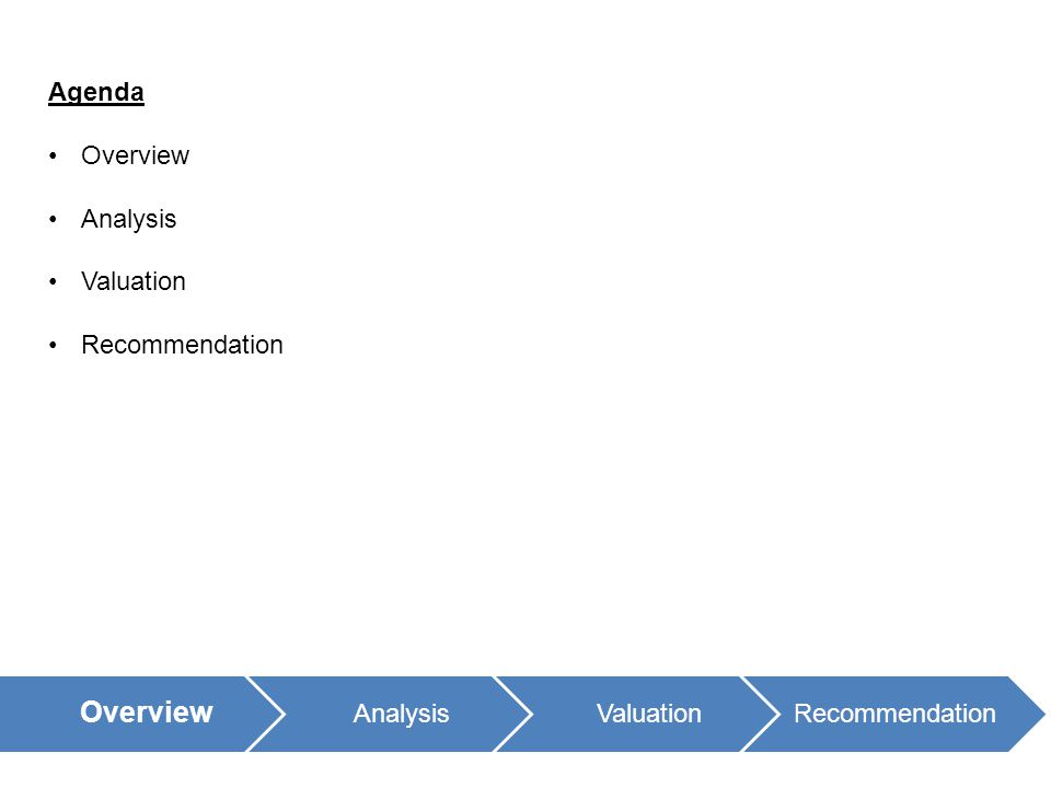 Agenda Overview Analysis Valuation Recommendation Overview AnalysisValuationRecommendation