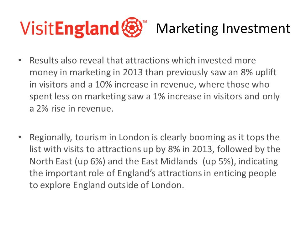 Results also reveal that attractions which invested more money in marketing in 2013 than previously saw an 8% uplift in visitors and a 10% increase in revenue, where those who spent less on marketing saw a 1% increase in visitors and only a 2% rise in revenue.