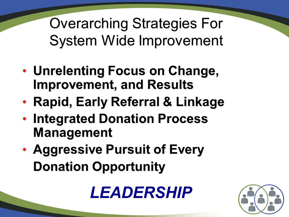 Overarching Strategies For System Wide Improvement Unrelenting Focus on Change, Improvement, and Results Unrelenting Focus on Change, Improvement, and Results Rapid, Early Referral & Linkage Rapid, Early Referral & Linkage Integrated Donation Process Management Integrated Donation Process Management Aggressive Pursuit of Every Aggressive Pursuit of Every Donation Opportunity LEADERSHIP