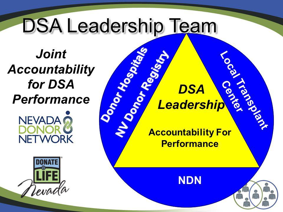 DSA Leadership Accountability For Performance Donor Hospitals NV Donor Registry Local Transplant Center NDN DSA Leadership Team Joint Accountability for DSA Performance