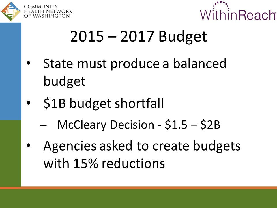 2015 – 2017 Budget State must produce a balanced budget $1B budget shortfall  McCleary Decision - $1.5 – $2B Agencies asked to create budgets with 15% reductions