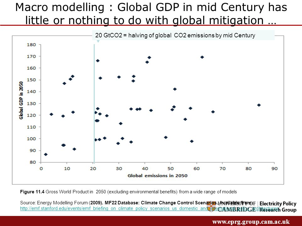 www.eprg.group.cam.ac.uk Macro modelling : Global GDP in mid Century has little or nothing to do with global mitigation … Figure 11.4 Gross World Prod