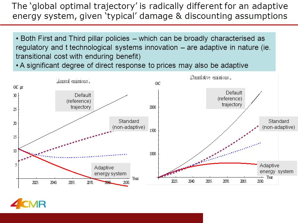 www.eprg.group.cam.ac.uk Adaptive energy system The 'global optimal trajectory' is radically different for an adaptive energy system, given 'typical' damage & discounting assumptions Default (reference) trajectory Standard (non-adaptive) Both First and Third pillar policies – which can be broadly characterised as regulatory and t technological systems innovation – are adaptive in nature (ie.
