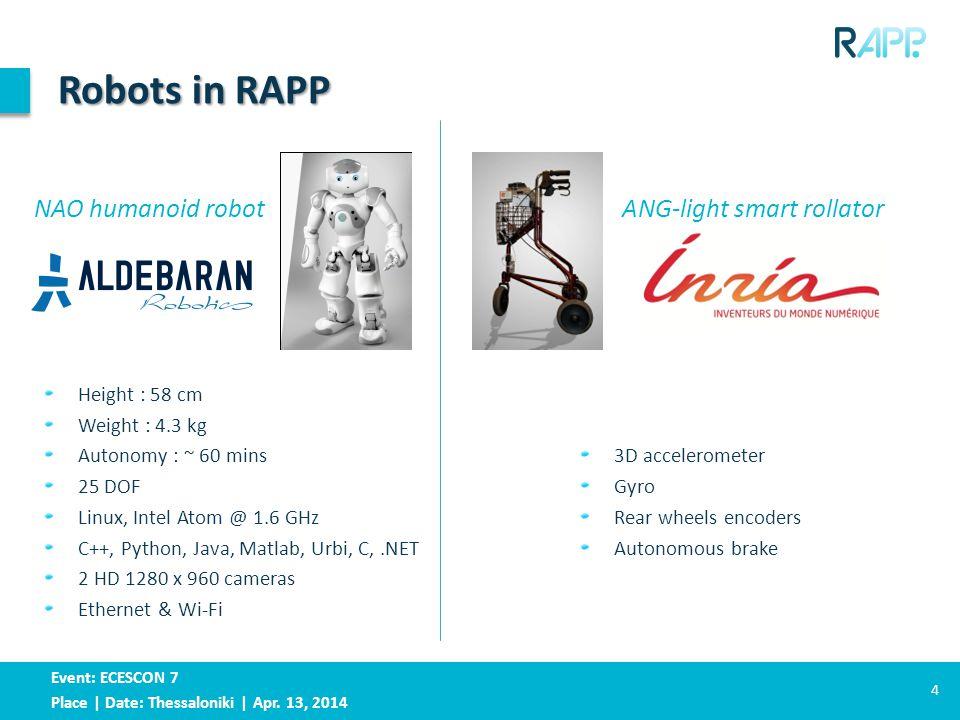 Event: ECESCON 7 Place | Date: Thessaloniki | Apr. 13, 2014 Robots in RAPP 4 NAO humanoid robot ANG-light smart rollator Height : 58 cm Weight : 4.3 k