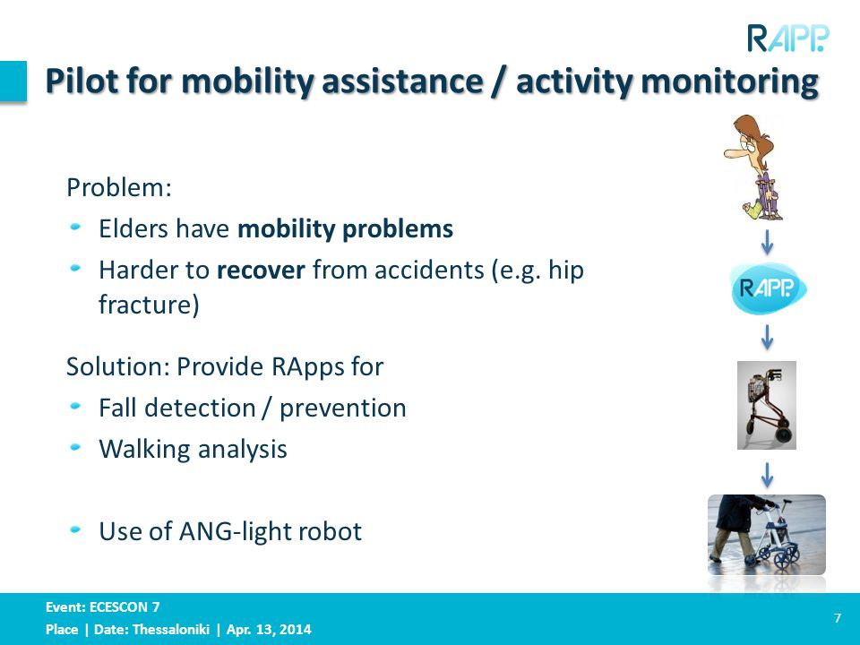 Event: ECESCON 7 Place | Date: Thessaloniki | Apr. 13, 2014 Pilot for mobility assistance / activity monitoring 7 Solution: Provide RApps for Fall det