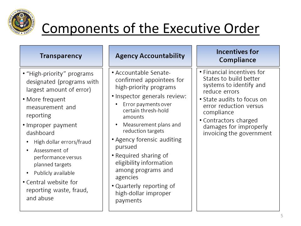 "Components of the Executive Order Transparency ""High-priority"" programs designated (programs with largest amount of error) More frequent measurement a"